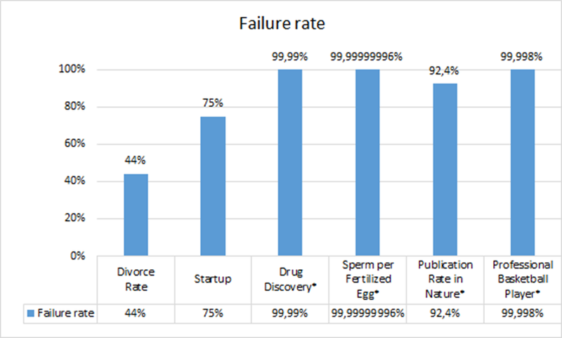 Failure Rate.png